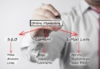 2 most popular forms of content marketing