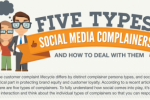social_complainers