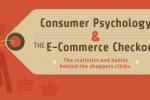 Consumer-Psychology Infographic Image.fw