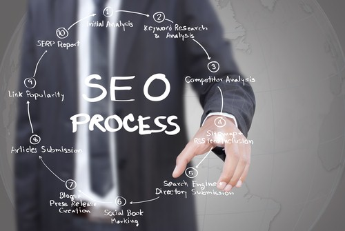 3 practices to avoid in SEO
