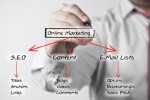 6 content marketing tips for businesses