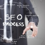 SEO trends for the remainder of 2013