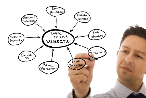 The influence SEO has had in 2012 and beyond