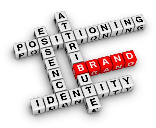 promotes your brand