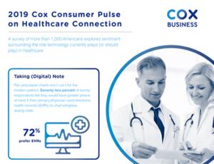 2020 Consumer Pulse Report