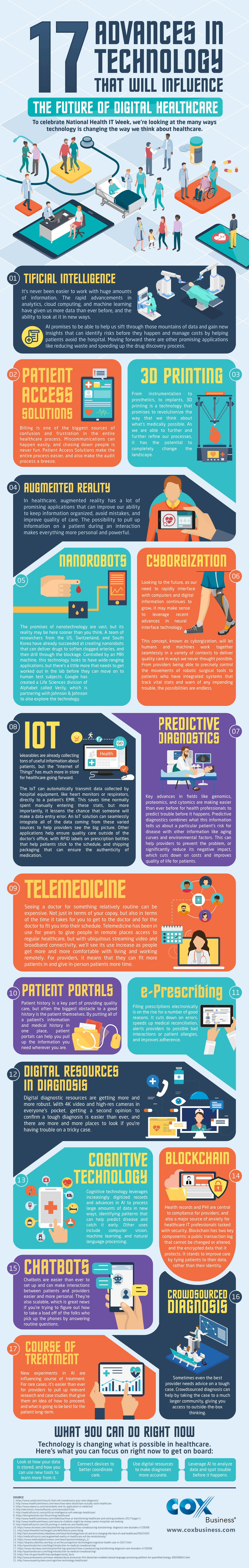 17 Advances in Technology That Will Influence Healthcare in 2018_900.jpg