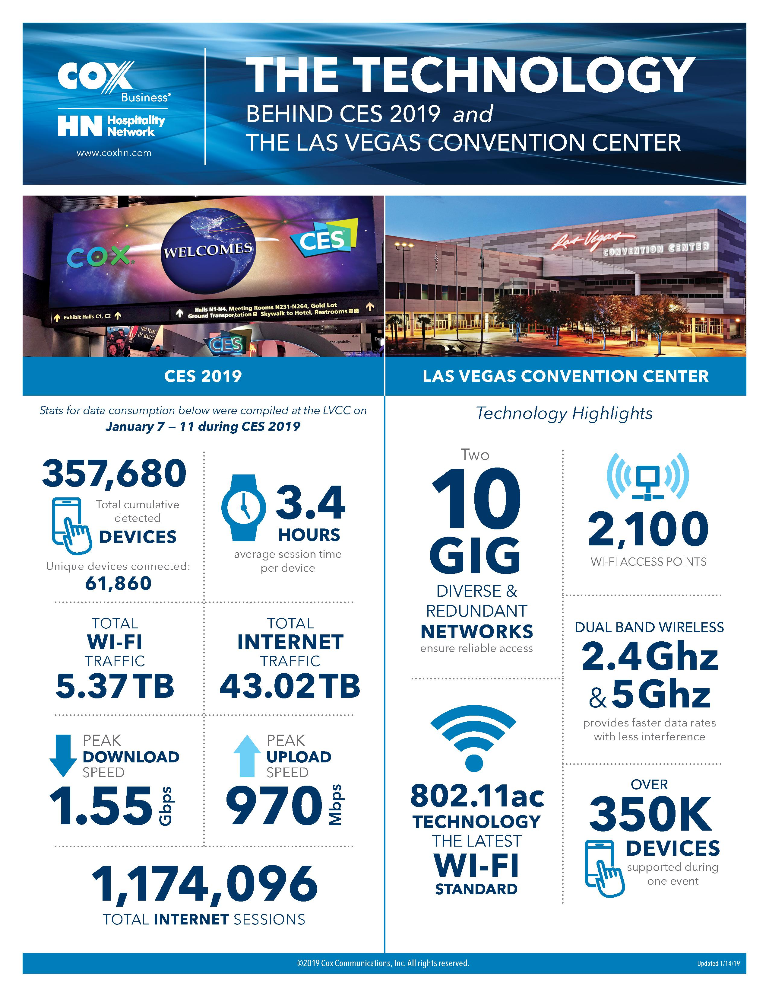 Cox Business CES